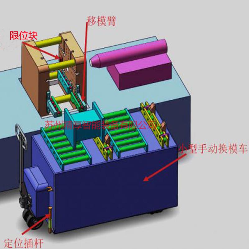 苏州精厚快速换模系统160T注塑机手动换模小车 侧方入模平台 快速定位快速装模装置