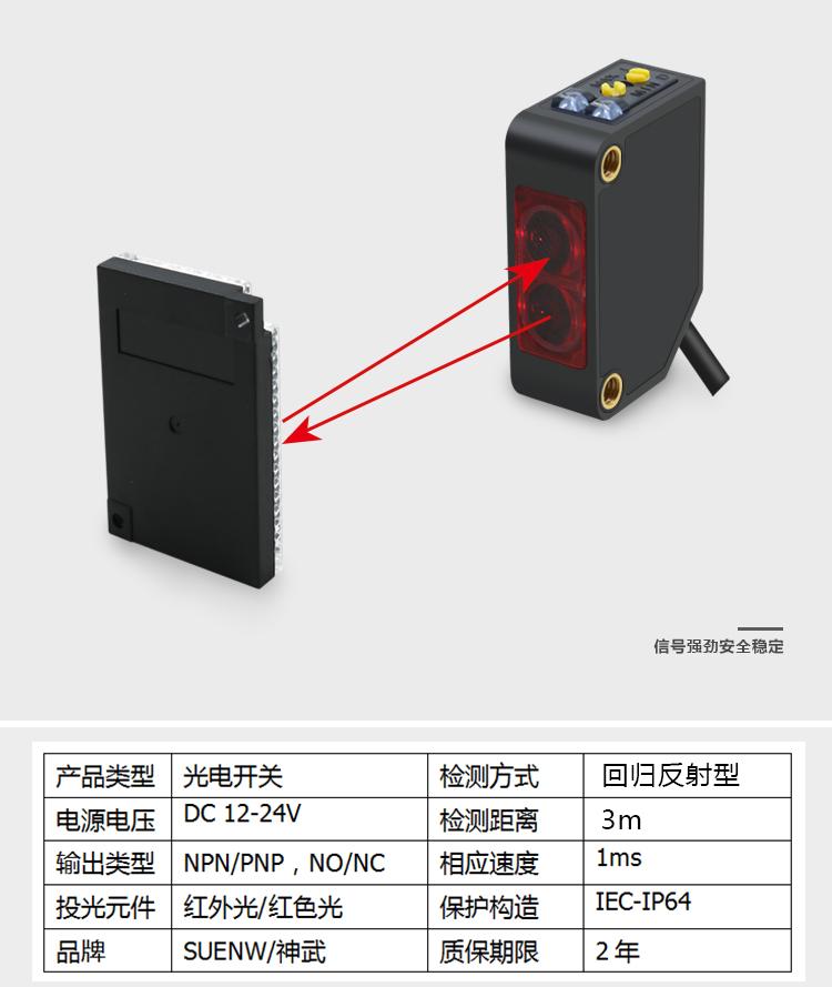SUENW神武方形回归反射光电开关感应传感器EW-R61替代E3Z-R61