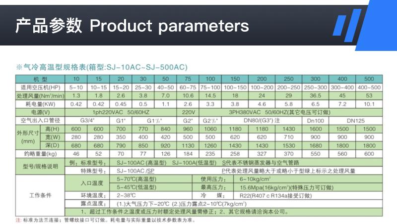 150AC详情页面优化3.png