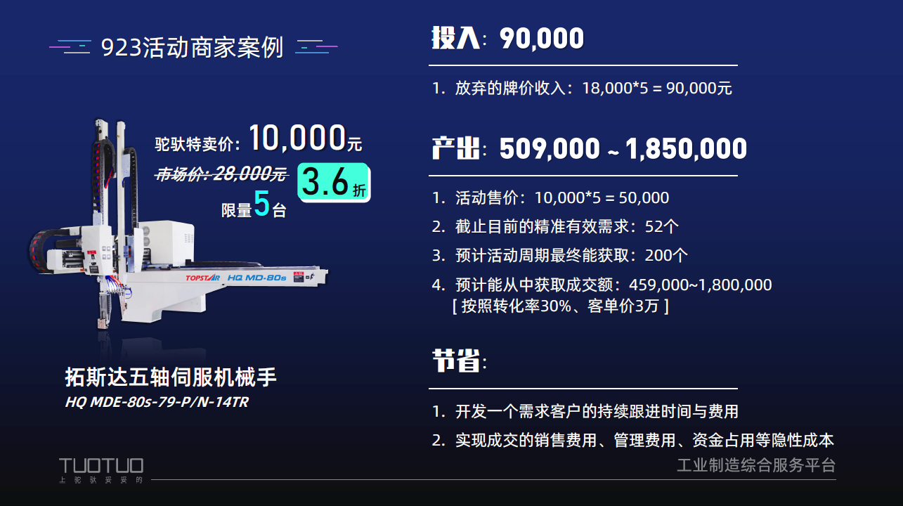 投入产出比高达833%,驼驮923工业设备采购狂欢怎么玩?