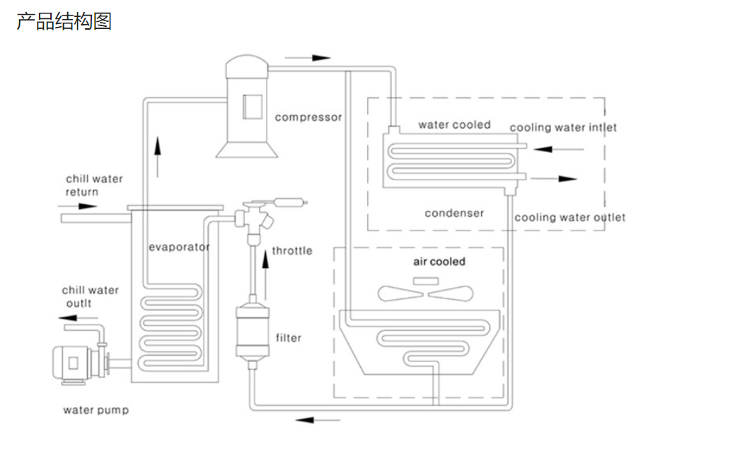 产品结构图.png