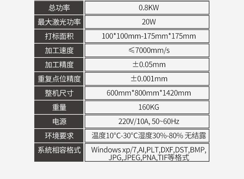 4.2.产品参数.jpg