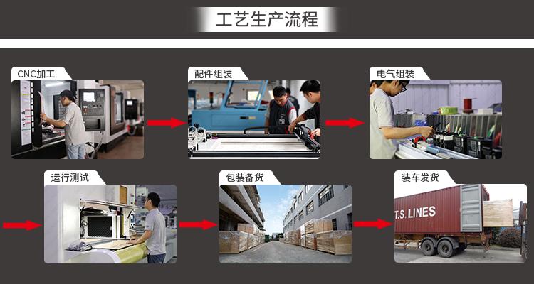 7.工艺生产流程.jpg
