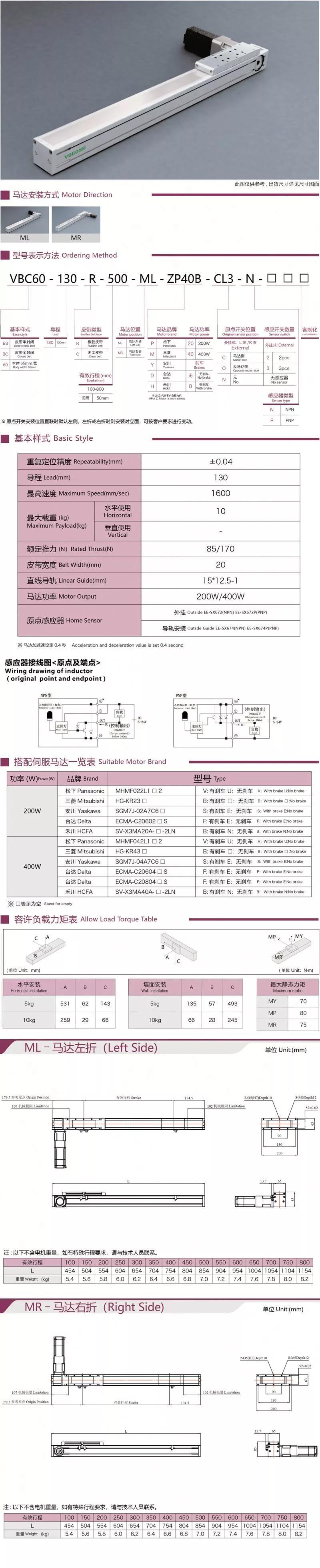 产品推荐:威奥博仕直线模组 VBC 60 皮带传动