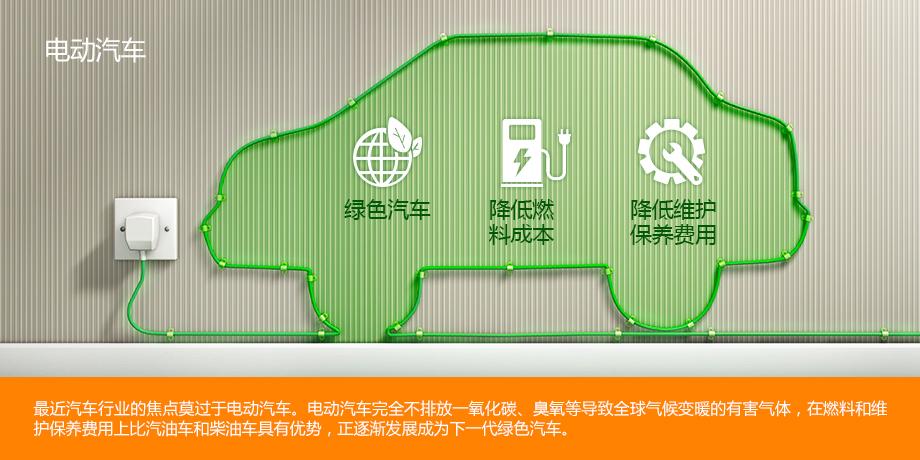 韩华高新材料的飞跃带动电动汽车发展