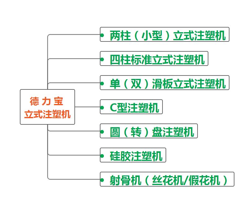2-2主营德力宝.png