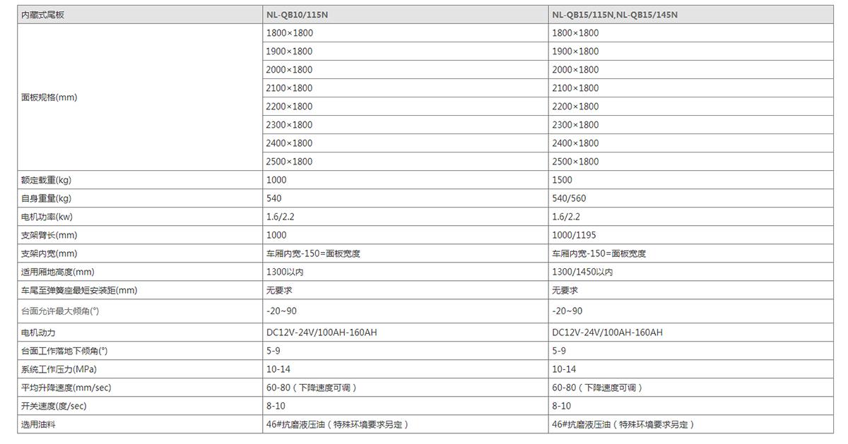 QBN-内藏式尾板01.jpg