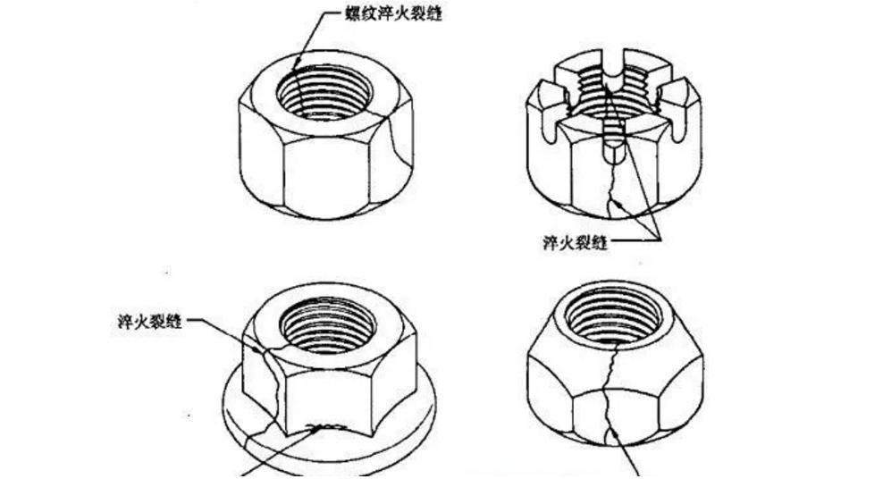 干货!紧固件螺母表面缺陷种类和原因