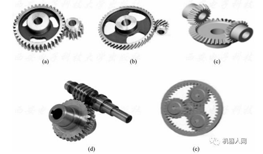 机器人常用的几种齿轮链